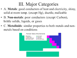 Chapter 6: The Periodic Table - ppt video online download