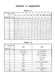 Иллюстрация из для Математика Итоговая аттестация за курс  Иллюстрация 13 из 21 для Математика Итоговая аттестация за курс начальной школы Типовые тестовые