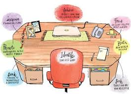 feng shui office. Feng Shui Office Desk Splendid For Your Home 2 O