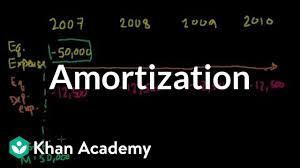 Amortization Bonds Amortization Video Stocks And Bonds Khan Academy