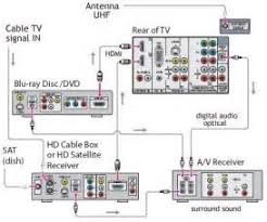 similiar xbox 1 wiring diagram keywords xbox 1 wiring diagram