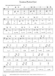 Baritone Finger Chart Treble Clef 3 Valve 45 Unexpected Baritone Horn Fingering Chart