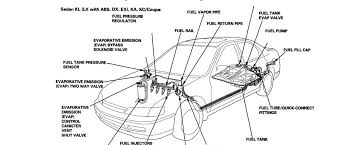 wiring diagram for 1996 honda accord the wiring diagram 1996 honda accord wiring diagram 1996 honda civic wiring diagram wiring diagram