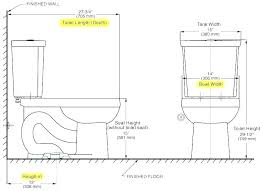 standard closet dimensions in cm guide walk minimum toilet room bathrooms cool c