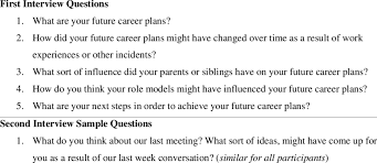 Questions For Second Interview 2 Questions Related To Past And Current Future Career Plans In The