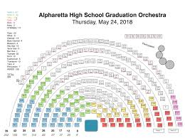 Graduation Information Alpharetta High School Orchestra
