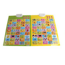 Baby Learning Chart Talking Wall Alphabet Chart Arabic Alphabet Chart For Baby Learning