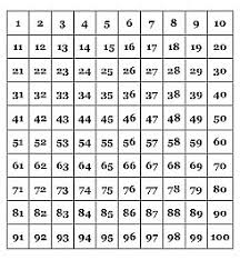 Color By Number Hundreds Chart Hundreds Chart Activities Smart First Graders