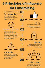 principles of influence you can use for your cause infographic 6 principles of influence for fundraising