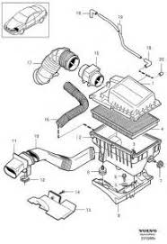 similiar volvo s t parts diagram keywords volvo c70 t5 engine diagram image wiring diagram engine