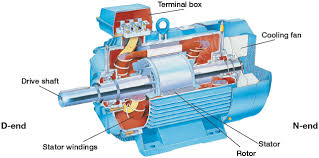 abb motor wiring diagram abb image wiring diagram clearwater tech articles abb low voltage modern electrical motors on abb motor wiring diagram