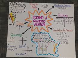 collection of solutions solving quadratic equations worksheet awesome 18 fresh graphing with algebra 2 eoc