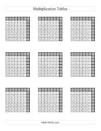 Math : 10 Best Images Of Times Tables Chart 0 12 Multiplication ...