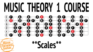 Music Theory 1 Guitar Course Scales Lesson 8