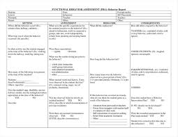 behavior intervention plan template behavior intervention plan template my future template