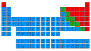 NEW DESCRIBE HOW THE PERIODIC TABLE DIFFERENTIATES BETWEEN METALS ...