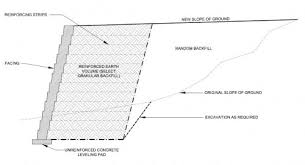 Small Picture Mechanically Stabilized Earth MSE Wall EVstudio Architect