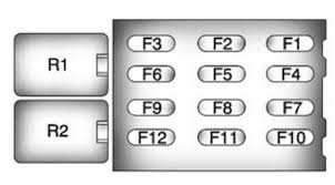 pontiac g8 (2008) fuse box diagram auto genius 2009 Pontiac G8 at 2008 Pontiac G8 Fuse Box