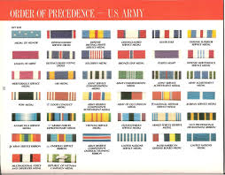 Army Awards And Medals Chart Us Army Decorations Order Of Precedence Fruit Wall Decor For