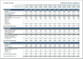 Template For Statement Of Cash Flows Images Of Blank Cash Flow Sheet Template Intended For