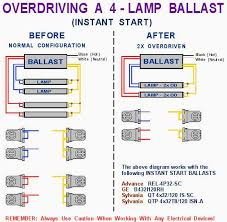 overdriving fluorescent lights after you use the four lamp ballast to overdrive two fluorescent lights take the electronic four lamp ballast out of another four lamp fixture and place it