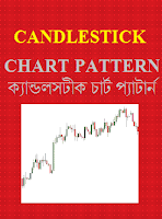 Forex Trading Ebook Candlestick Chart Patterns In 2019