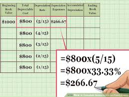 How To Calculate Depreciation On Fixed Assets With Calculator