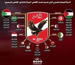 صفحة النادي الأول عالميا من ناحية البطولات القارية الأهلي المصري -  Startseite