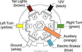 rv plug wire diagram 4 way trailer wiring diagram at 7 Rv Plug Diagram
