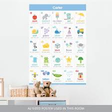 Shop the top 25 most popular 1 at the best prices! Sound Development Chart Phonetic Chart Phonetic Alphabet Chart