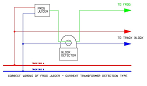 frog juicer xfmr jpg if you are using the current transformer type of block occupancy detection you still have to wire it before the detector or avoid false occupancy