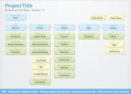 site map presentation