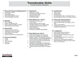 Skills To List On Resume Extraordinary Skills List Resume Free Templates Sample Technical To On A