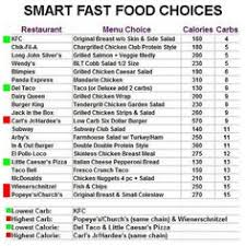 43 Best Fast Food Nutrition Images Nutrition Fast Food