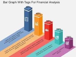 presentation charts and graphs creative bar chart designs google search work presentations