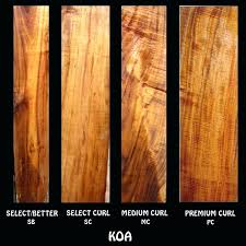 types of hardwood for furniture. Related Post Types Of Hardwood For Furniture