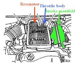 gm 3800 engine cooling system diagram tractor repair wiring view of 3800 engine also chevy 4 3 vortec engine diagram furthermore 98 f150 engine diagram