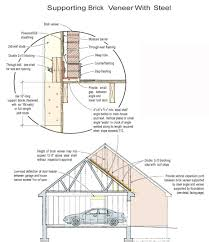 garage door headerSupporting Brick Veneer On Wood Framing  Jlc Online  Framing