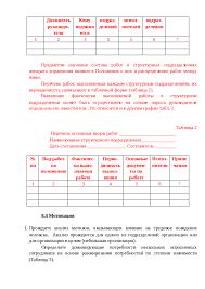 Отчет по преддипломной практике для МИБД МИБД таблицы из задания преддипломной практики