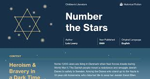 Number The Stars Chapter 7 Summary Course Hero