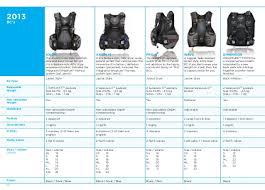 Aqualung Slingshot Size Chart Aqua Lung Catalogue 2013