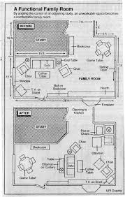 To Arrange Living Room Furniture In A Rectangular Layout Planner
