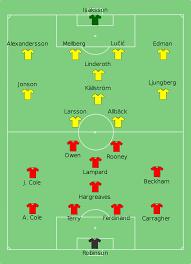 إنجلترا في كأس العالم 2006 - ويكيبيديا