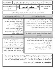 حق الغير: خطبة الوداع وحقوق الإنسان - ملخص الدرس 1 - AlloSchool