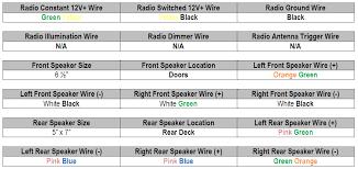 1994 ford tempo car stereo wiring diagram radiobuzz48 com car stereo wiring kits at Car Stereo Wiring