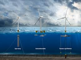 Most Efficient Vawt Design Offshore Floating Vertical Axis Wind Turbine Project