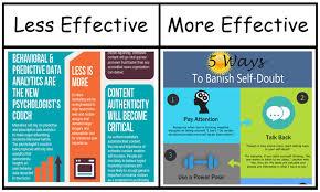 10 Commandments Chart The 10 Commandments Of Infographics Build My Content