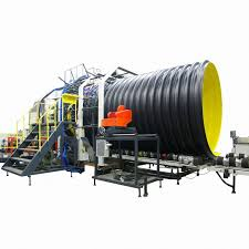 extrusion line for steel plastic composites for corrugated pipe for drainage pipes dn1200 2400 astm f2435 15