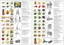 kitchen utensils list. Kitchen Utensils And Their Uses With Regard To Pertaining List