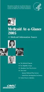 How To Read Poverty Guidelines Chart Download Medicaid At A Glance 2005 Centers For Medicare